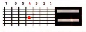 Afinar una guitarra Paso 4