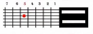 Afinar una guitarra Paso 5