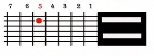 Afinar una guitarra Paso 6