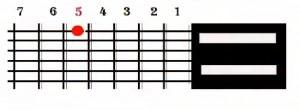 Afinar una guitarra Paso 7