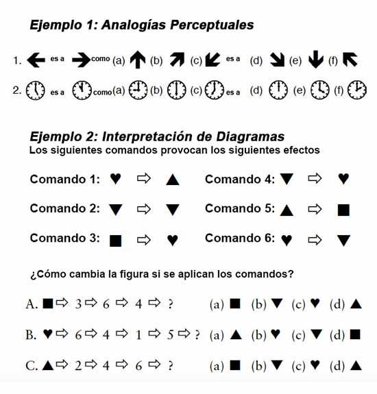 Test psicosomático de analogías perceptiuales