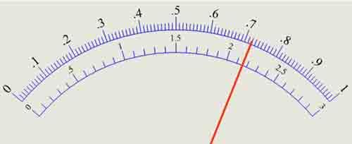 Ten en cuenta que puedes tener variaciones en la escala.